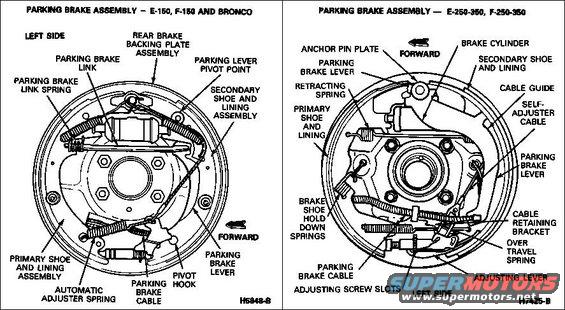 how to fix rear drum brakes for ford windstar 2003