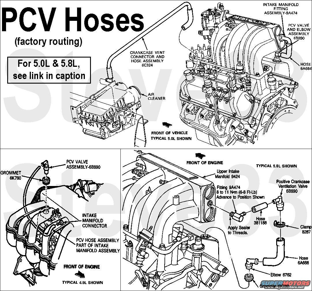 pcvefis diagram for a ford f 150 5 0 pcv valve on fuel injection wiring diagram for 1989 ford bronco